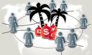 Рейтинг оффшорных зон