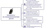 До скольки лет выплачиваются алименты в казахстане
